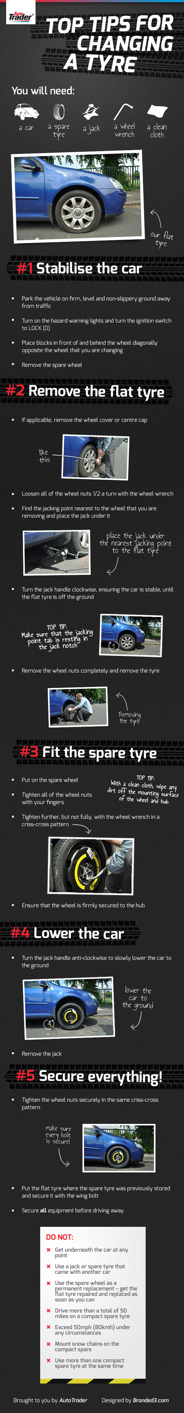 How_To_Change_A_Car_Tyre_Instructographic